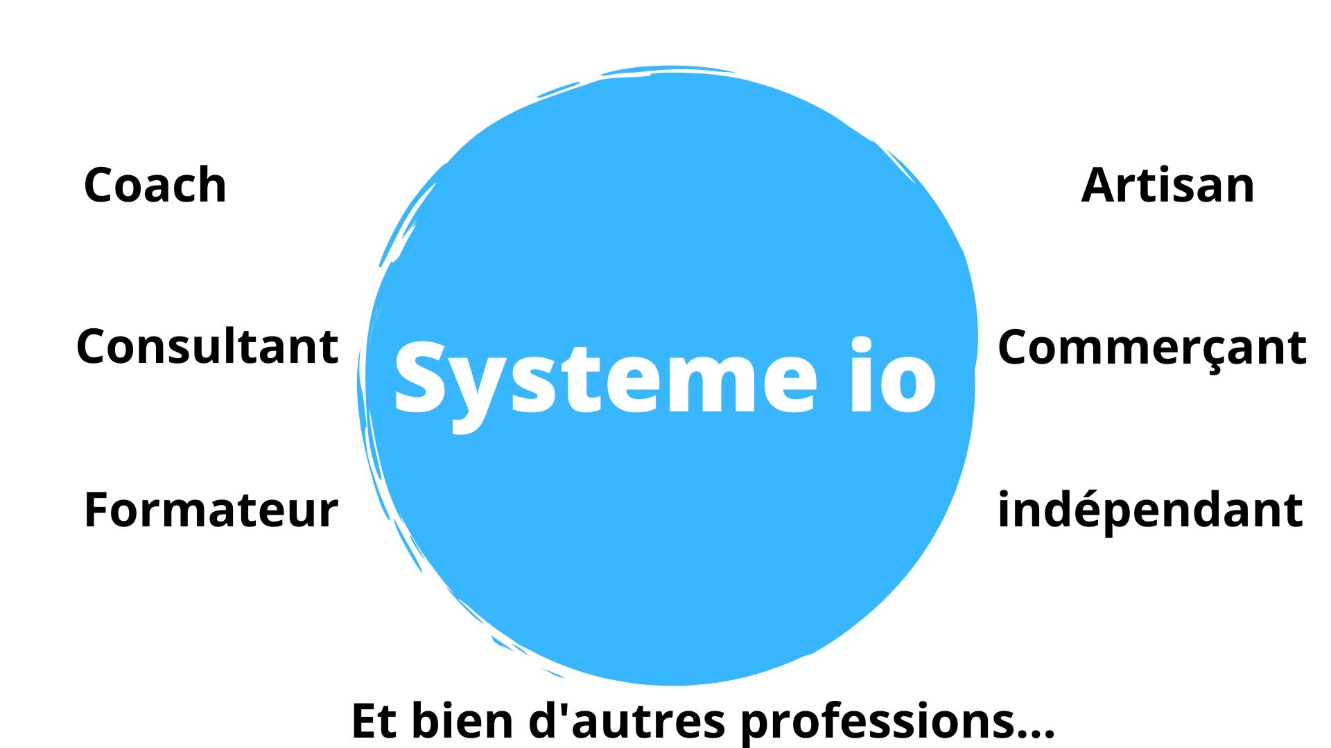 Systeme io, c'est pour qui